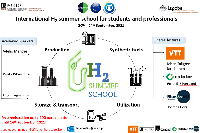 International H2 Summer School for students and professionals